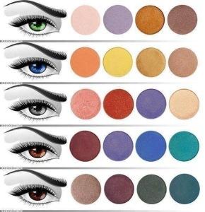 immagine presa dalla rete, colorazione occhi