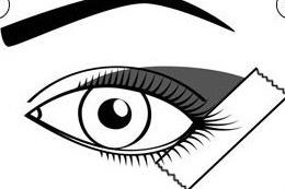 immagine trovata dalla rete, come si trucca l'occhio